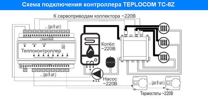 Схема подключения контроллера TEPLOCOM системы отопления