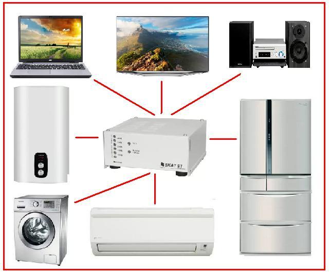 Стабилизатор сетевого напряжения бытовой для защиты техники в доме