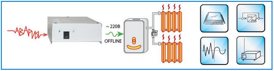 Недорогой ИБП для системы отопления Teplocom - 300
