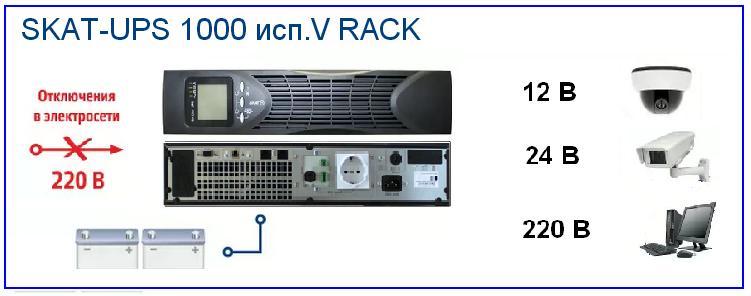 фото RACK ИБП 1000 ВА, UPS 1000 VA