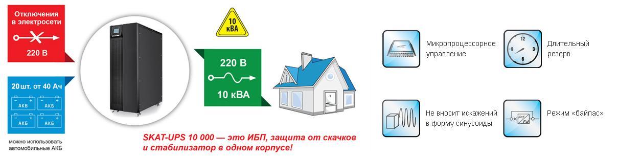 Схема установки ИБП для всего дома