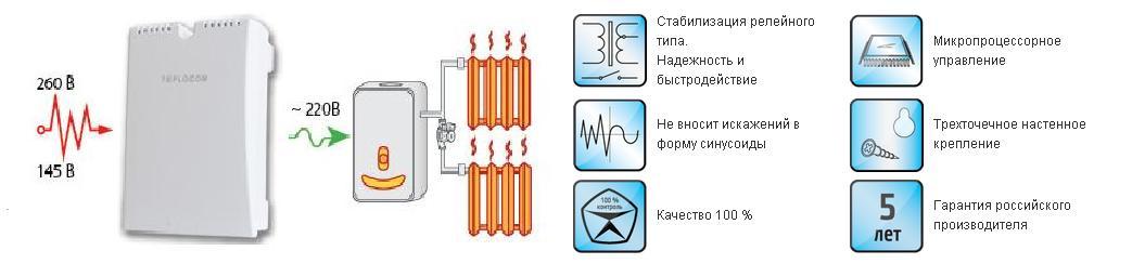 российские настенные стабилизаторы 220В, схема подключения