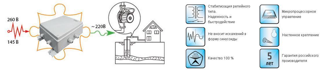 Схема работы уличного настенного стабилизатора 220В, стабилизатор для уличного насоса