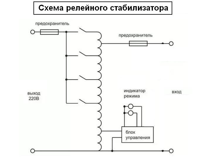 Схема релейного стабилизатора, стабилизатор напряжения с 4 реле