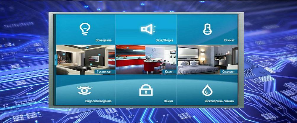 Функции умного дома, smart house управление