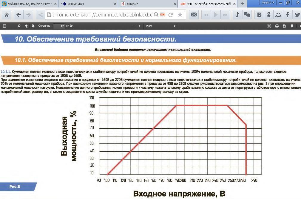 Сравнение стабилизаторов, график мощности стабилизатора напряжения Voltron
