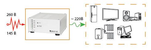 Стабилизатор напряжения для дачи, для холодильников, кондиционеров, бытовой техники