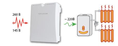 Стабилизатор напряжения для дачи и дома, для котлов отопления
