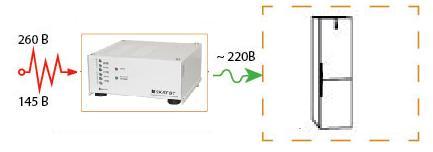 Стабилизатор для холодильника увеличивает срок службы  холодильника,  необходимо использовать специальные стабилизаторы напряжения для холодильного оборудования
