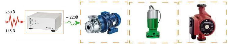 Стабилизатор напряжения для насоса и насосного оборудования