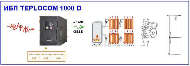 схема ИБП TEPLOCOM 1000 исп D  для оборудования с большими токами