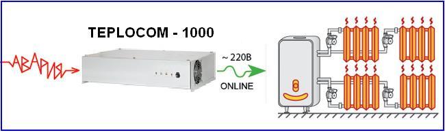 ИБП TEPLOCOM 1000, UPS 1000 VA для котлов