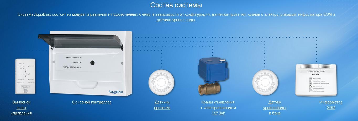 Комплектация системы AquaBast для управления водоснабжением  и защиты от протечки воды